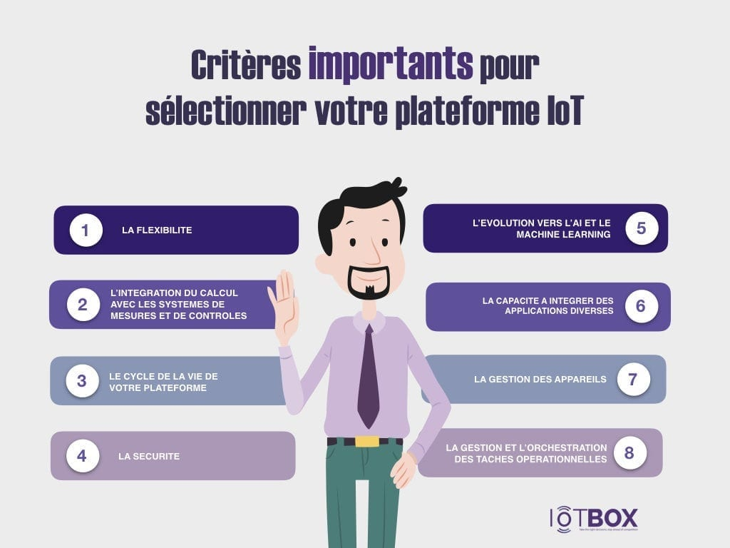 Image iotbox représentant les critères importants pour sélectionner votre plateforme IOT